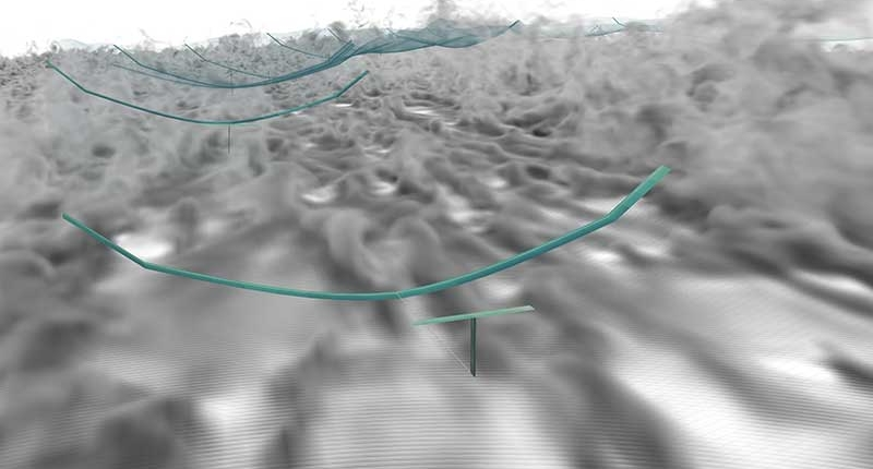 Fig 1: snapshots of flexible vehicle trajectory on a turbulent atmospheric boundary layer